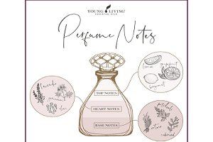 Perfume Notes with Essential Oils